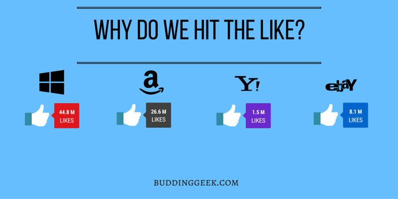 The psychology behind Facebook Likes - Poster