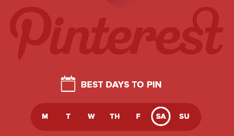 best days to share on pinterest