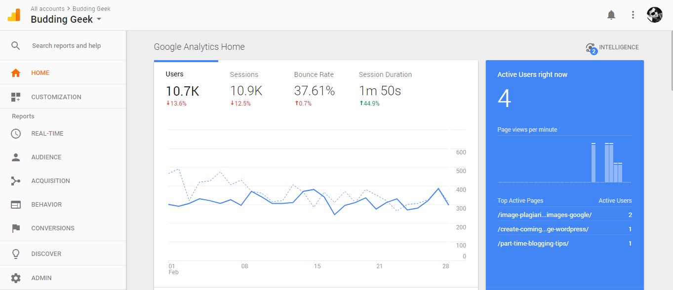 Google Analytics ScreenShot - Feb'18